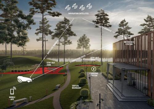 Nieuwe professionele Husqvarna-robotmaaiers werken met virtuele grenstechnologie