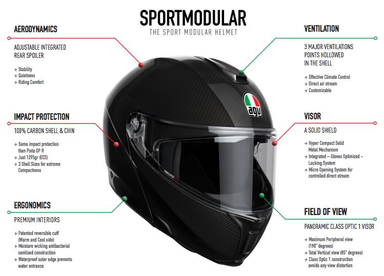 AGV SPORTMODULAR - Product Spec