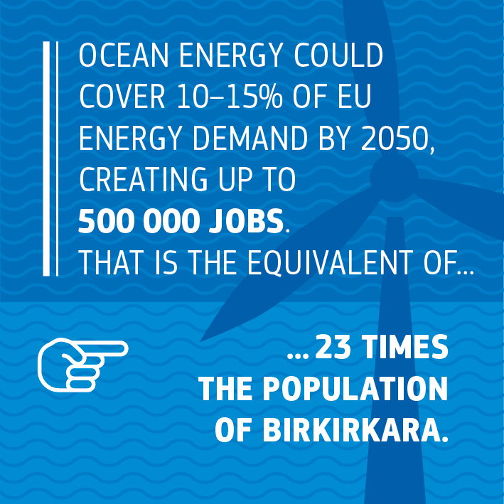Source: https://www.eurobserv-er.org/16th-annual-overview-barometer