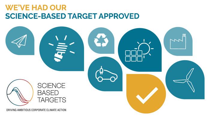 Lidl est la seule chaîne belge de supermarchés admise dans un groupe international d'entreprises avec une politique CO2 validée