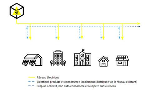 Communiqué de presse - BRUGEL donne son accord pour le lancement de Greenbizz.energy