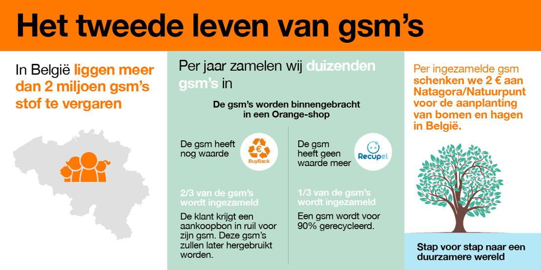 Orange Belgium ambieert een leiderspositie bij het ontwikkelen van een duurzame smartphonemarkt