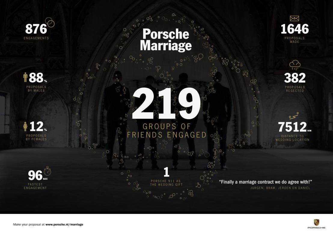 Al 876 vrienden verloofd in polygaam huwelijk van Porsche