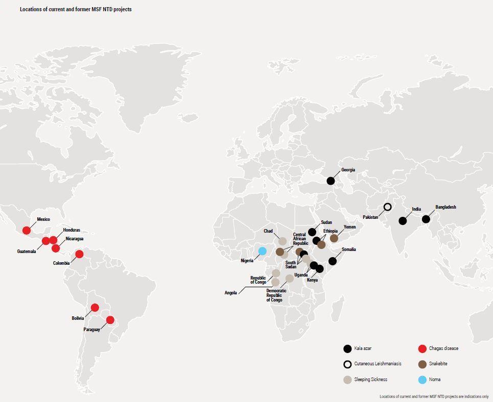Proyectos actuales y pasados de MSF en ETD.
