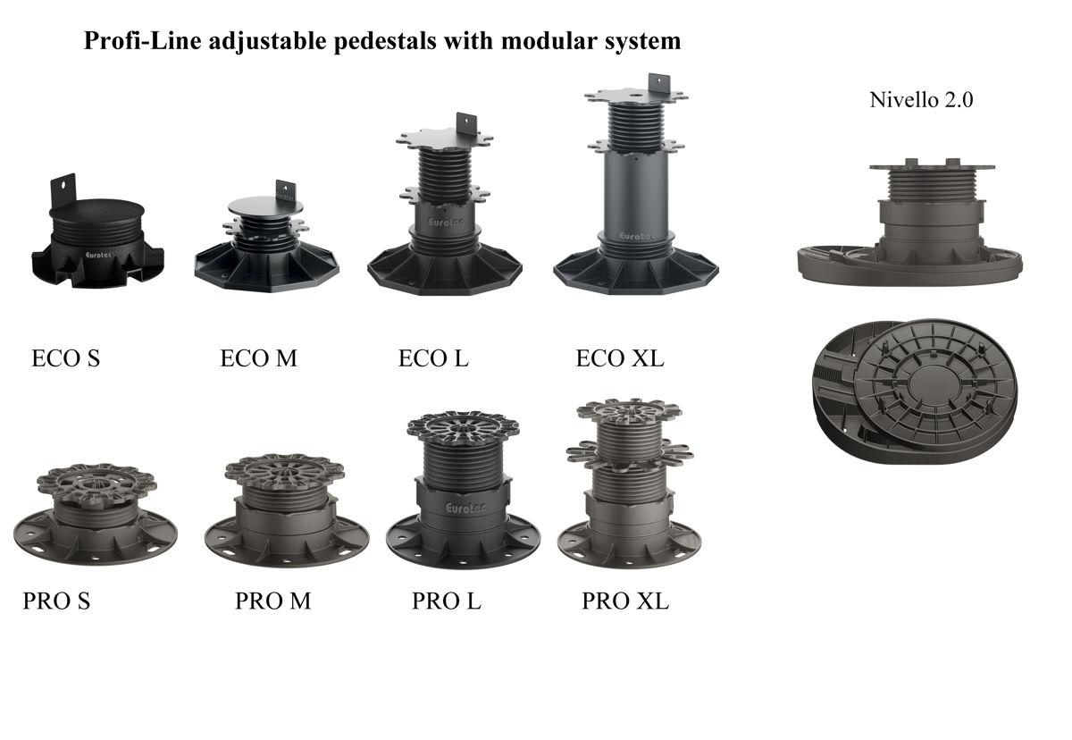 Adjustable Pedestals