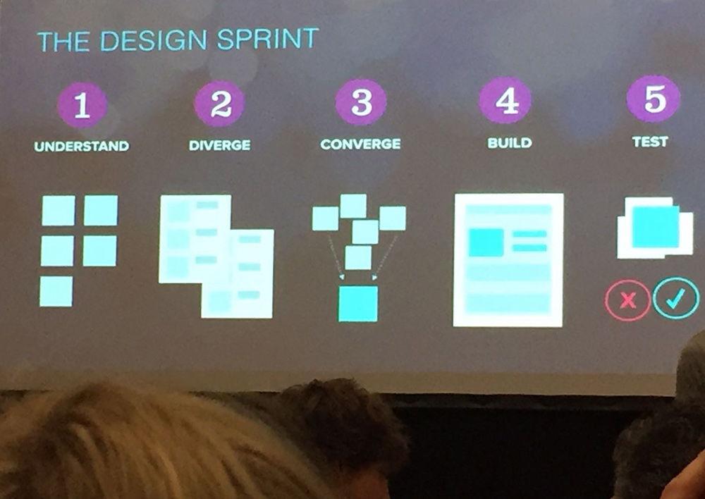 Workshop Design Sprints by Richard Banfield