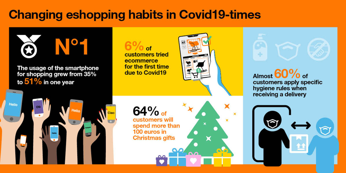 77% of customers are planning to buy more Christmas gifts in local shops