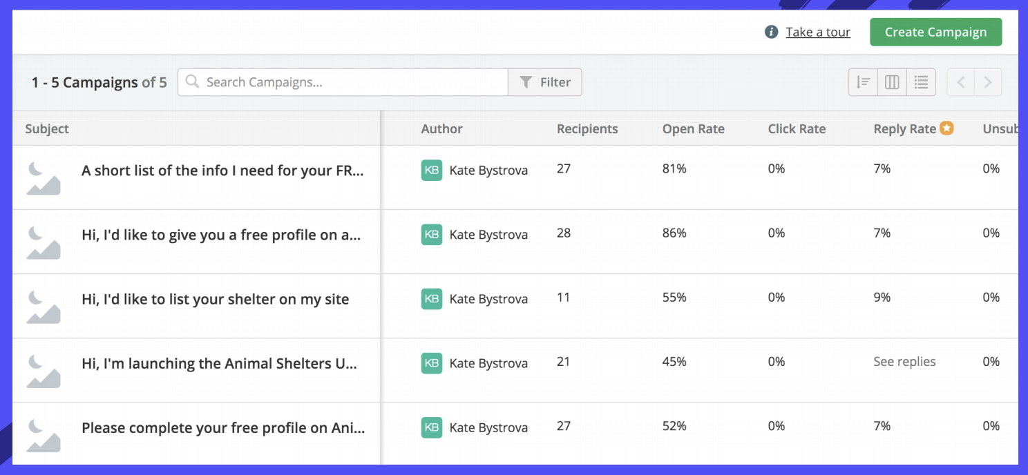 You can also use Prezly campaign analytics to refine your subject lines and achieve 85%+ open rates