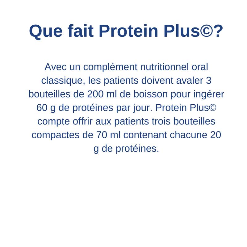 Que fait Protein Plus©?