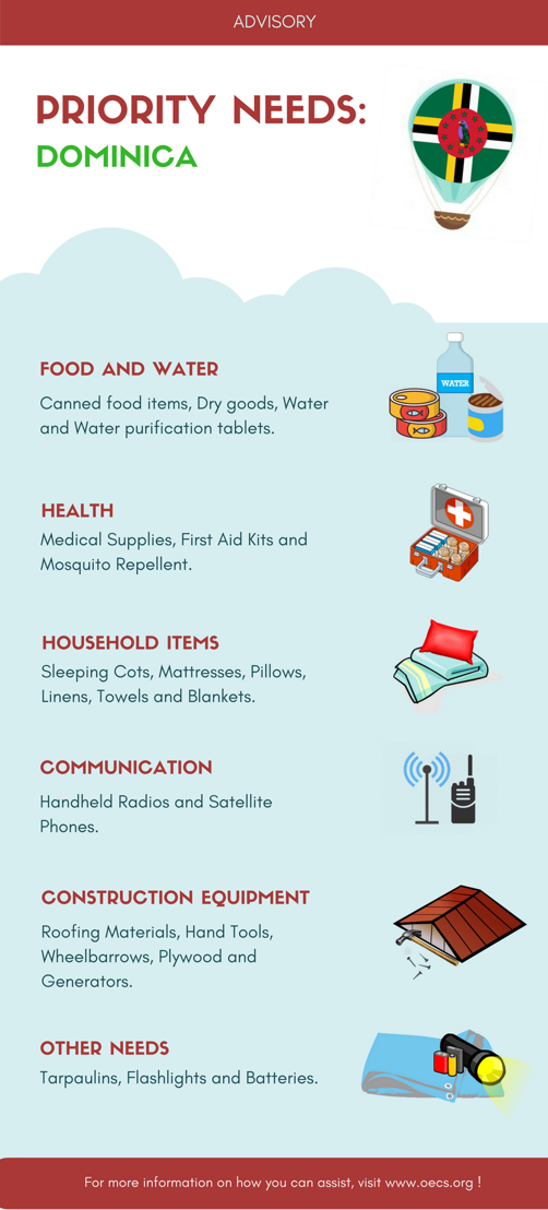 Priority items needed in Dominica