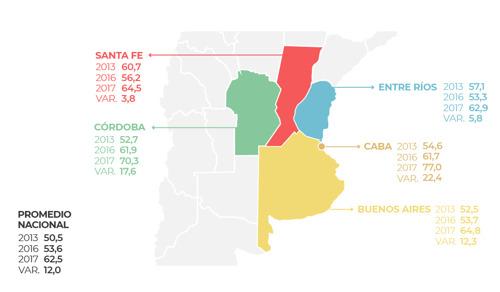 Aprendizajes en la región Centro: avances dispares e inequidad