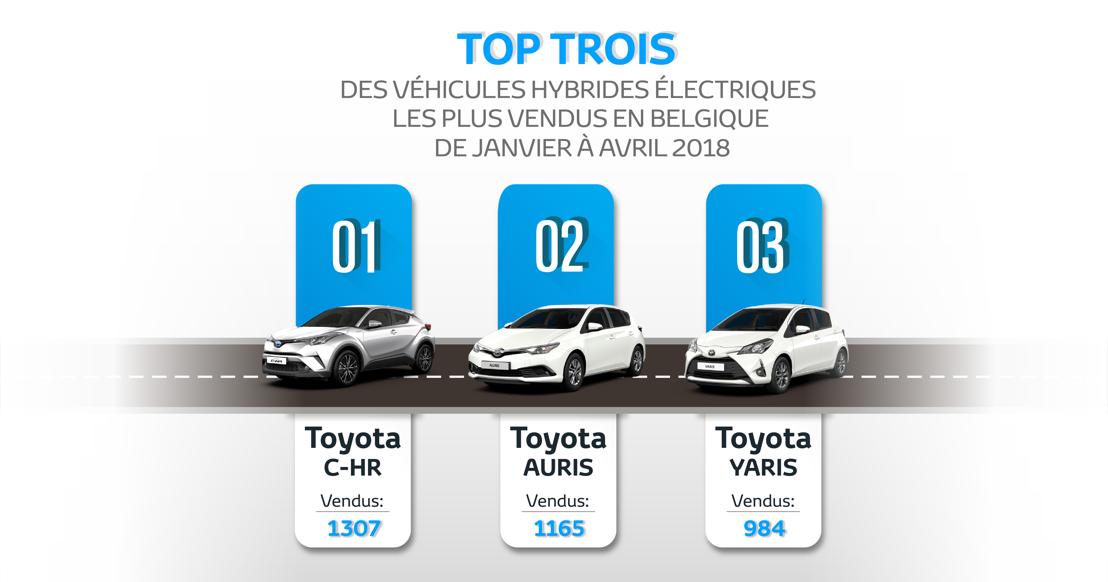 Ventes record de véhicules hybrides électriques en Belgique