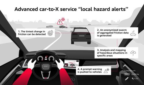 Precieze data voor meer veiligheid: Audi waarschuwt zijn bestuurders voor gladde wegen