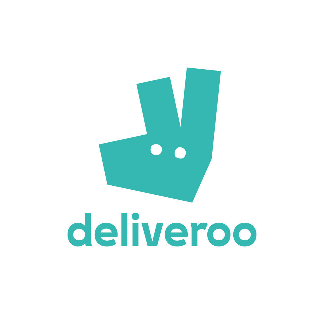 Deliveroo New Logo