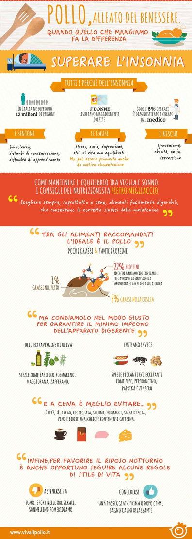 Pollo alleato contro l'insonnia_Infografica