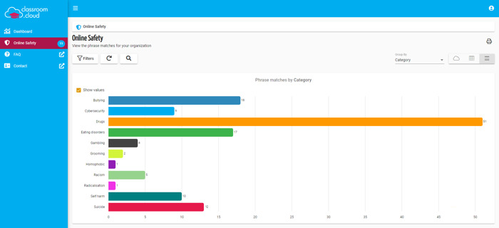 classroom.cloud Advances Online Student and Classroom Safety with New Contextual Intelligence Toolkit