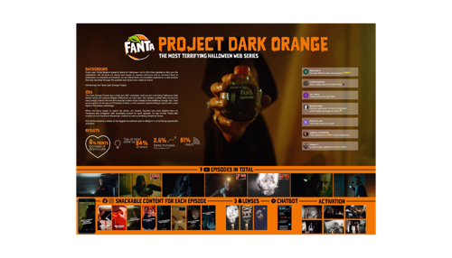 Ogilvy Social.Lab and Fanta rewarded again at Eurobest 2020 in the Media category