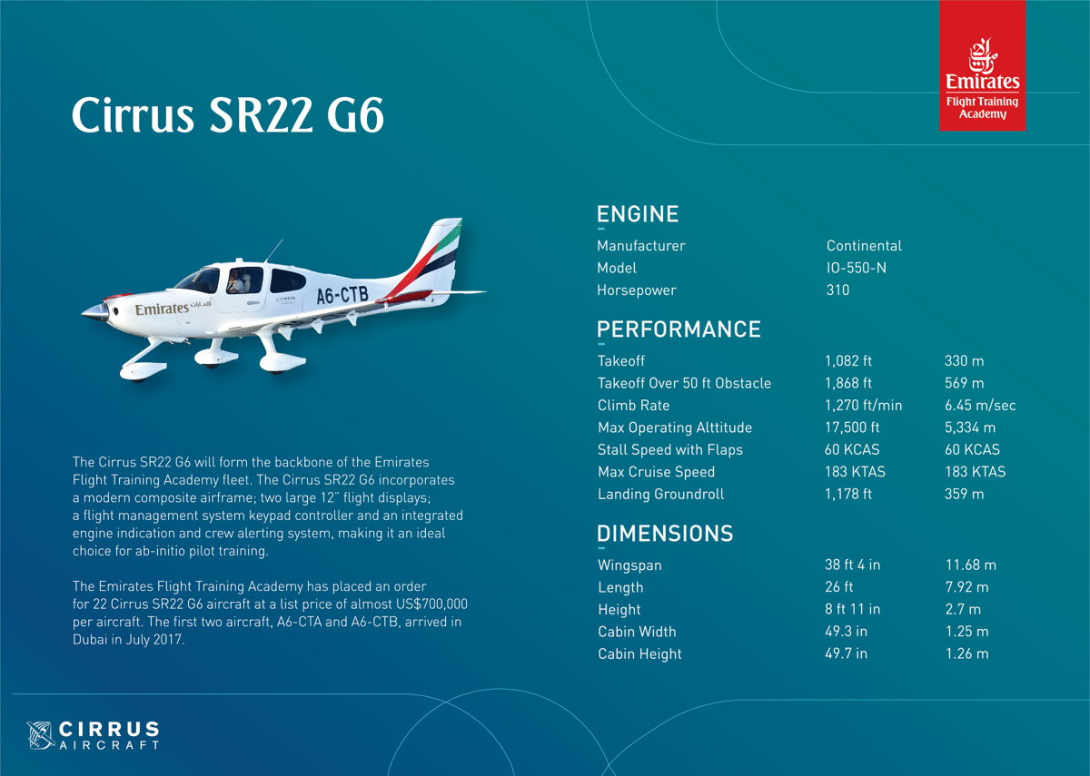 The Emirates Flight Training Academy has ordered 22 Cirrus SR 22 G6