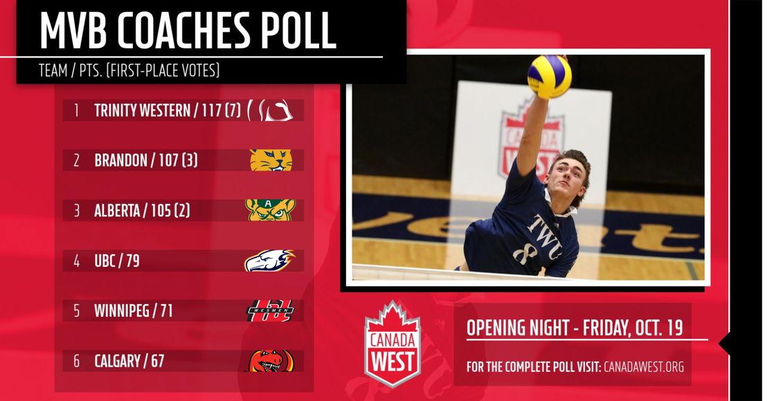 2018 CW men's volleyball pre-season poll