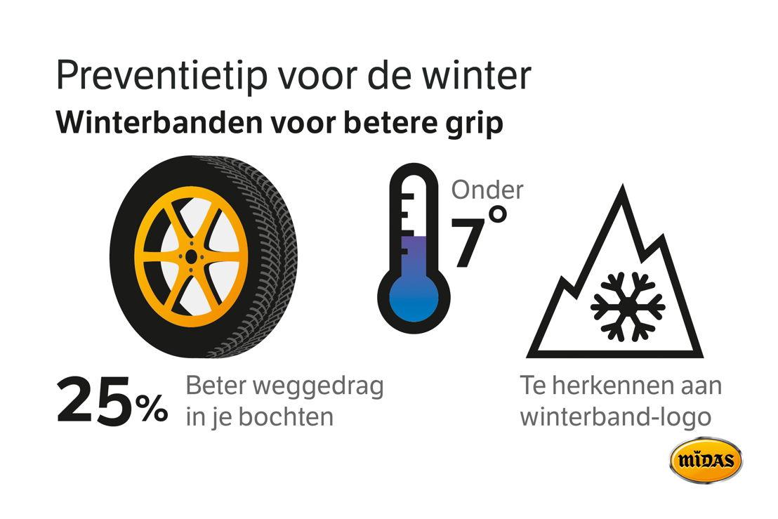 Tip winterbanden