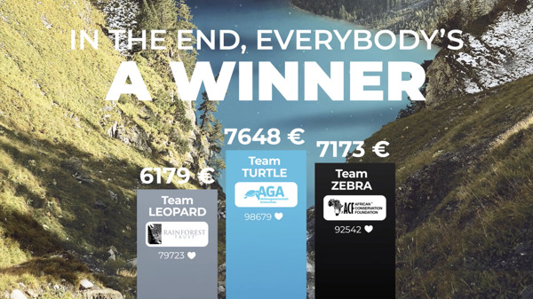 Preview: [RE]CHARGE Journey Raises 21,000 Euros for Environmental Conservation