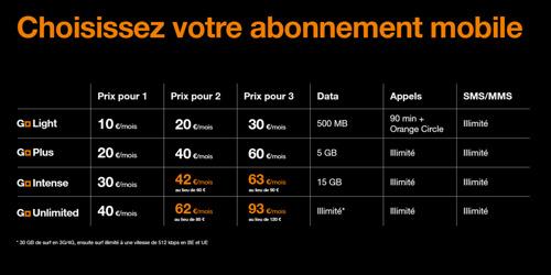 Orange Belgium lance un nouveau portefeuille mobile: GO, la première offre mobile pour les familles en Belgique