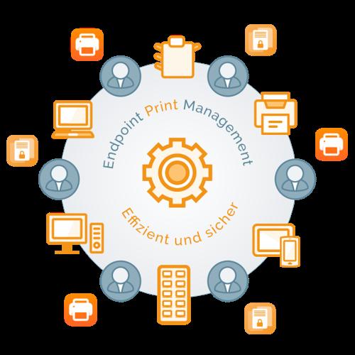 ThinPrint stellt auf der VMworld 2018 Endpoint Print Management vor