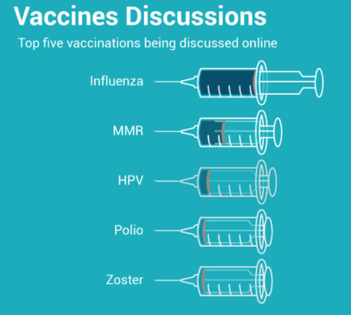 TREATO FINDS 87 PERCENT OF CONSUMERS FEEL PARENTS SHOULD BE PENALIZED FOR NOT VACCINATING THEIR KIDS