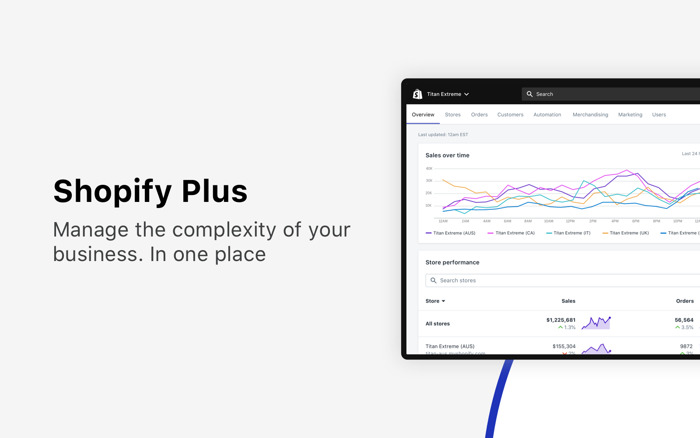 Announcing Shopify Plus' all-new platform for enterprise merchants