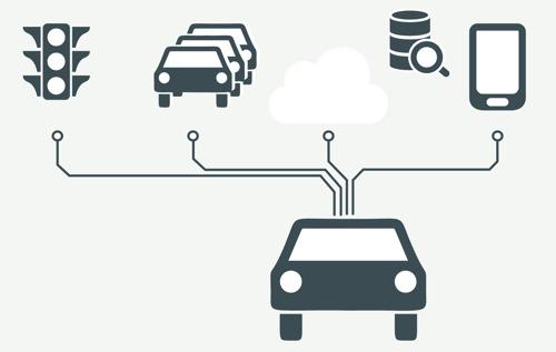 Vom Autohersteller zum digitalen Dienstleister: So müssen sich die Automobilhersteller künftig aufstellen