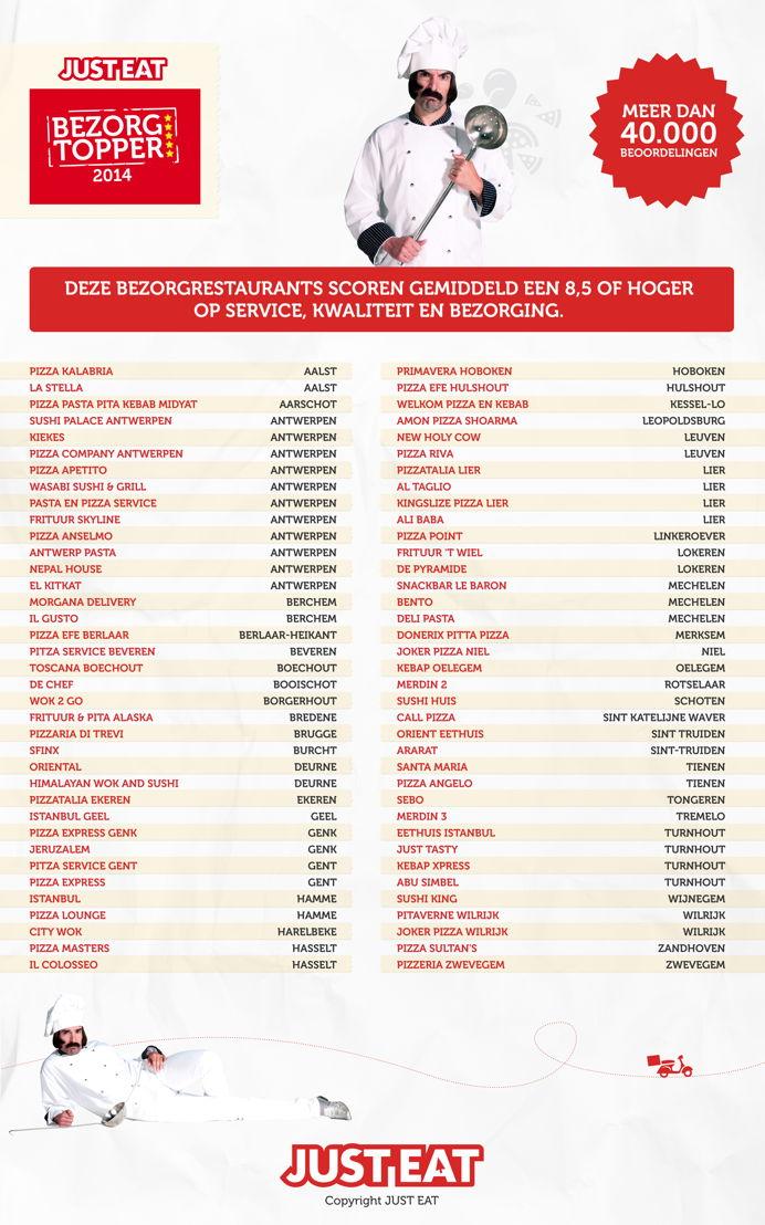 BezorgTopper 2013: Lijst