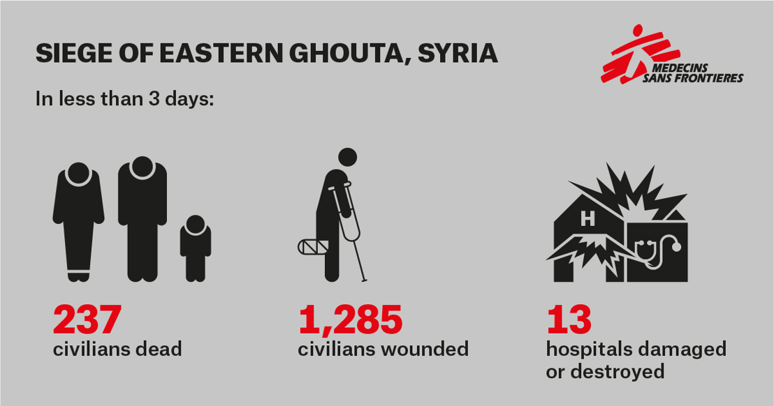 Siege of Eastern Ghouta. Photographer: MSF