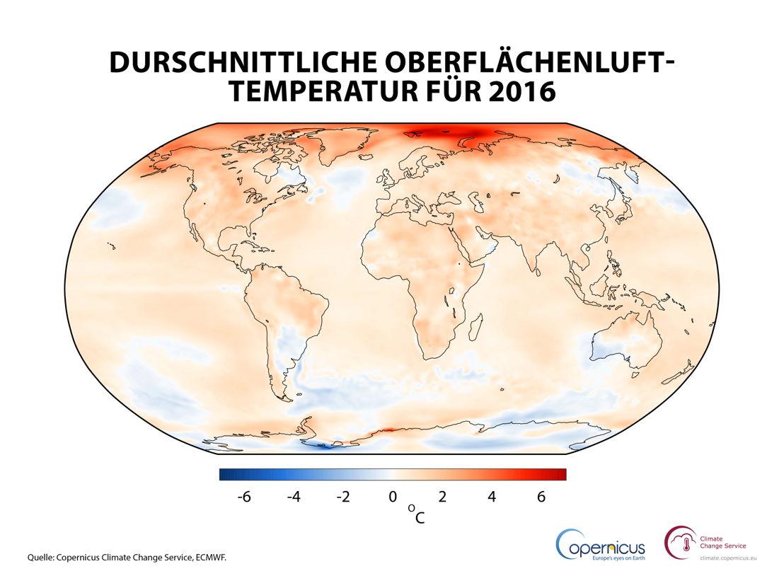 Durschnittliche Oberflächenlufttemperatur für 2016