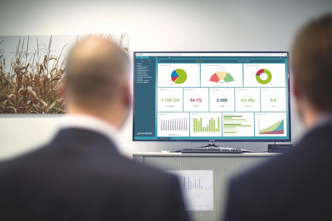 Die Mindlab Solutions Webanalyse Software netmind im Einsatz