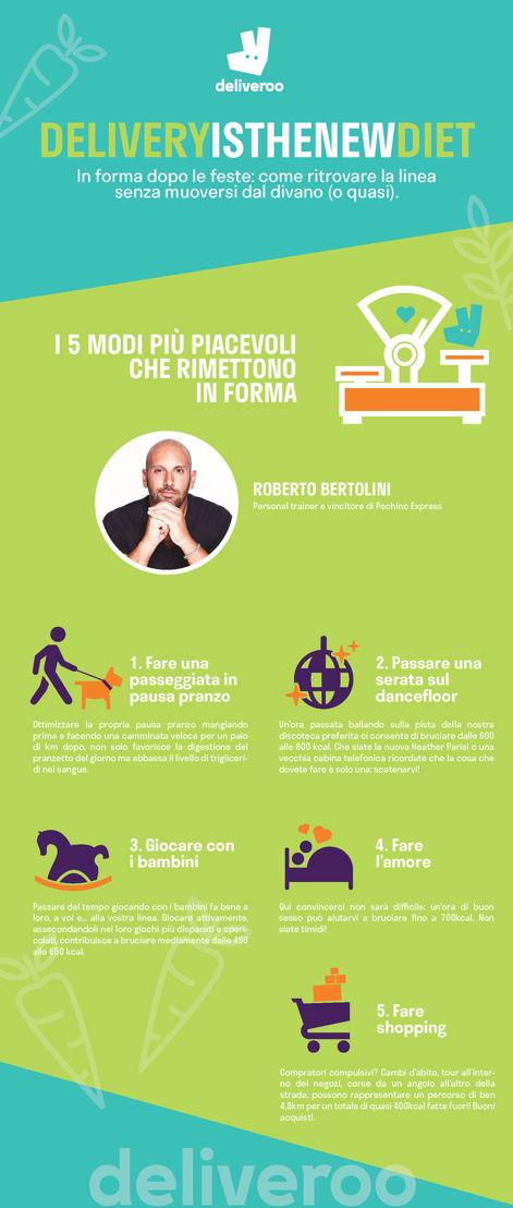 - Infografica - I consigli per tenersi in forma