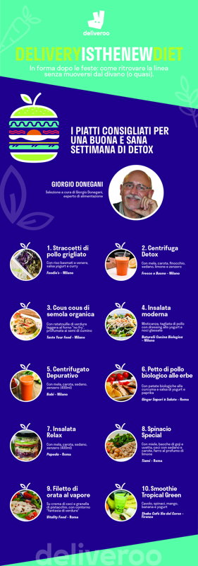 - Infografica - 10 piatti detox
