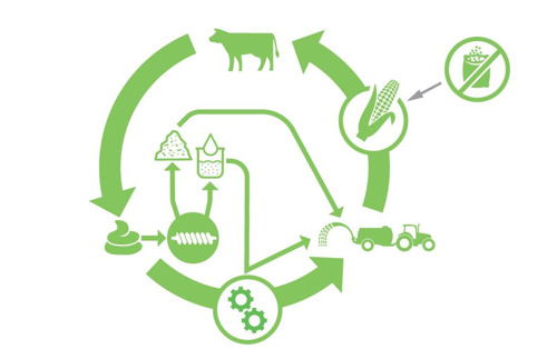 Danone en VCM zijn voortrekkers van circulaire mestverwerking voor melkveehouderij.