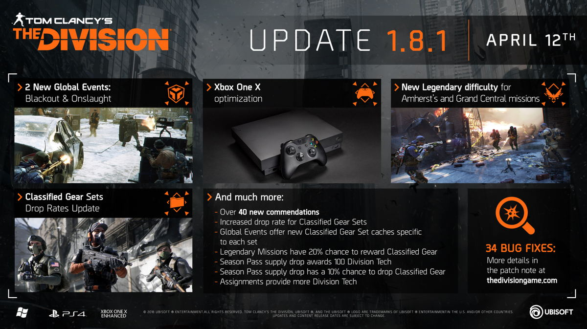 Ya es posible jugar The Division en 4K en Xbox One X