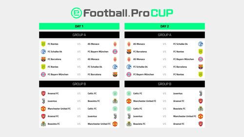 KONAMI VERKÜNDET eFootball.Pro Cup MIT ZEHN PROFIKLUBS UND PREISGELDPOOL IN HÖHE VON 250.000 EURO