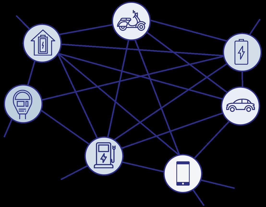 OMOS - Network