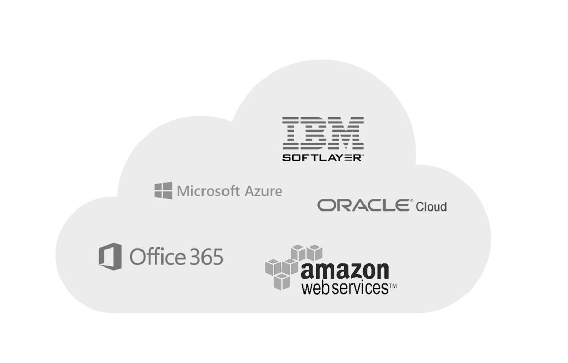 Telenet Business lanceert rechtstreekse dataverbinding met belangrijke publieke cloudspelers