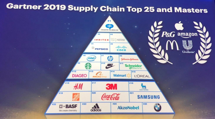 Schneider Electric behaalt elfde plek in Gartner Supply Chain Top 25