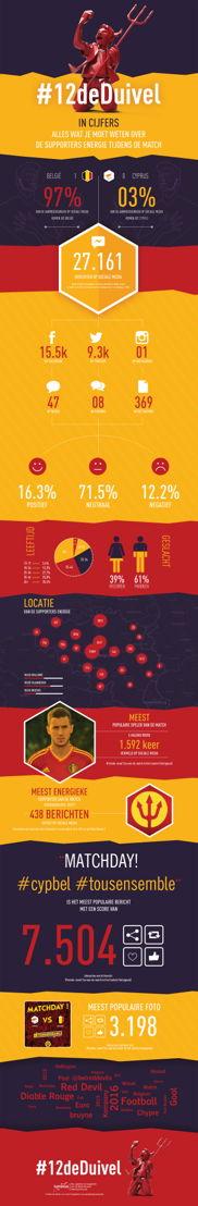 Infographie print