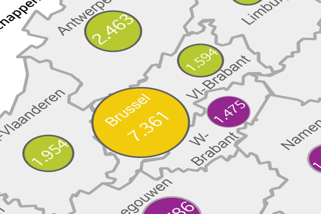 Coopératives : le 1% des entreprises belges qui contribue à 3% du PIB et à 3,5% de l'emploi