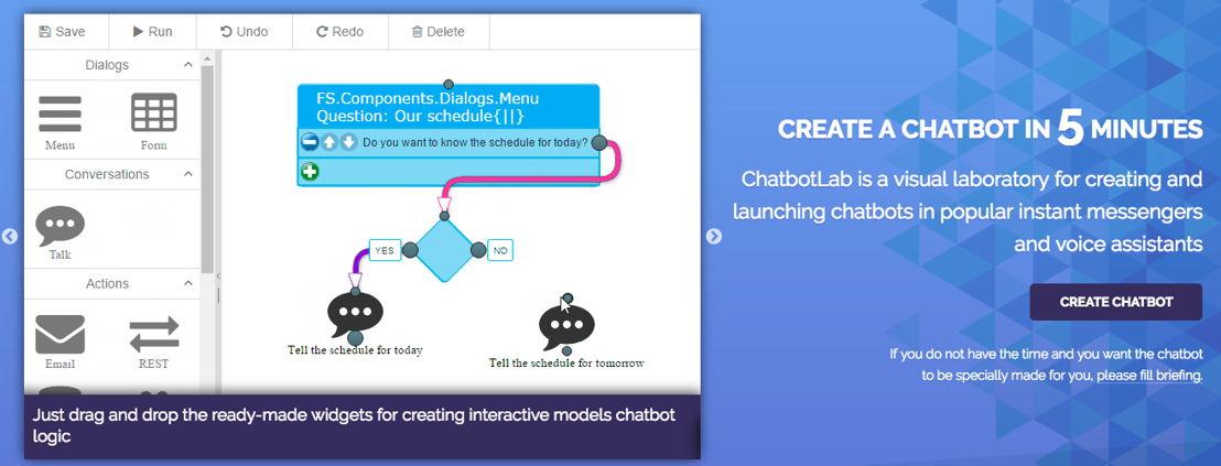 Chatbotlab.io
