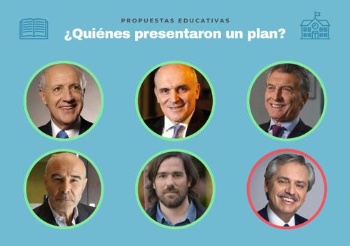 A pocos días del debate, Frente de Todos es el único espacio que no presentó su plan en educación
