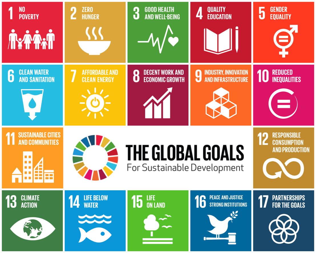 SDG Global Goals