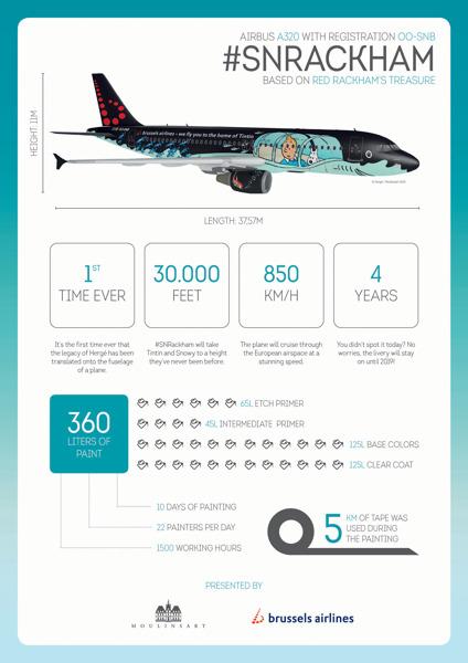 Preview: Brussels Airlines en Moulinsart creëren uniek Kuifje vliegtuig
