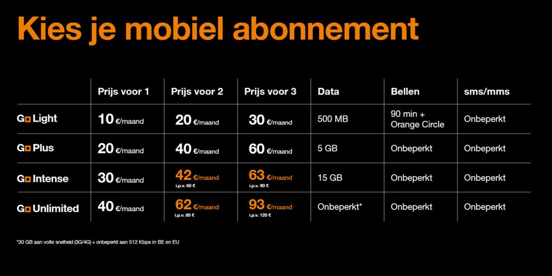 Orange Belgium introduceert nieuwe mobiele portefeuille: GO, de eerste mobiele gezinsformule in België