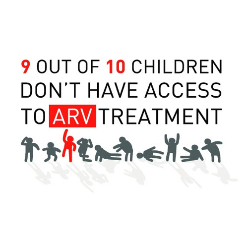 Pfizer and GSK's HIV/AIDS division, ViiV, prevents children with HIV from getting needed medicine